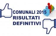 COMUNALI 2015 : DATI DEFINITIVI