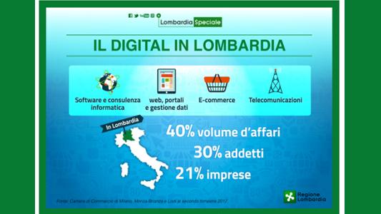 LOMBARDIA – BOOM E-COMMERCE: DAL 2012  E' CRESCIUTO DEL +70%